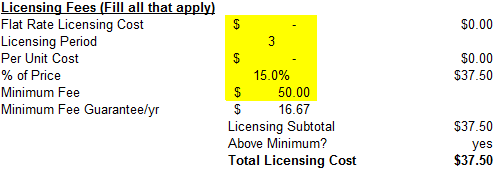 Licensing Costs